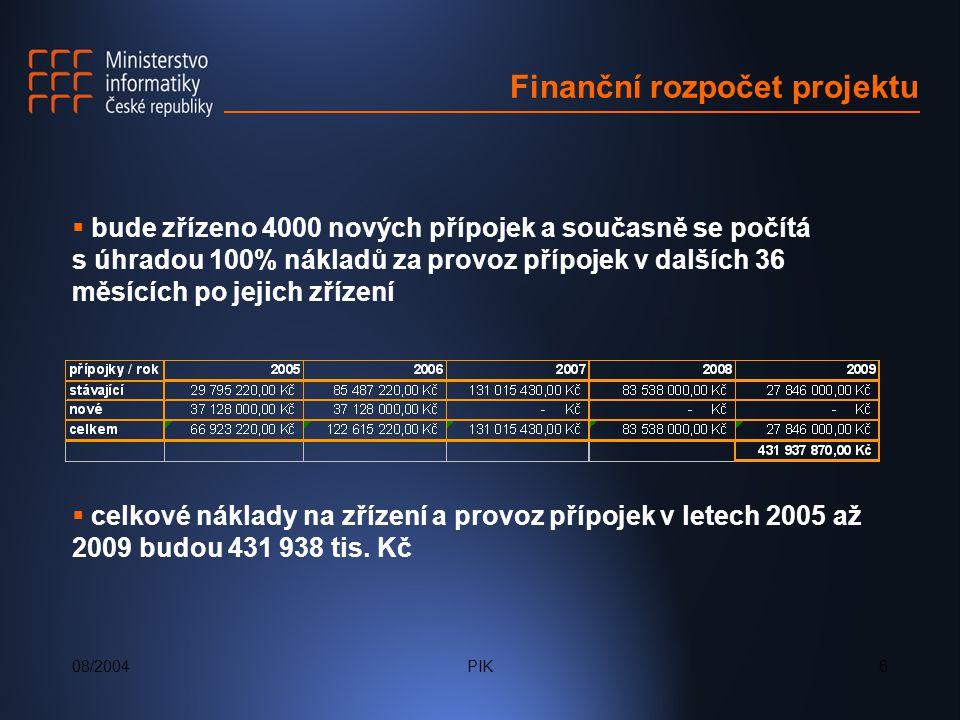 08/2004PIK6 Finanční rozpočet projektu  bude zřízeno 4000 nových přípojek a současně se počítá s úhradou 100% nákladů za provoz přípojek v dalších 36 měsících po jejich zřízení  celkové náklady na zřízení a provoz přípojek v letech 2005 až 2009 budou 431 938 tis.