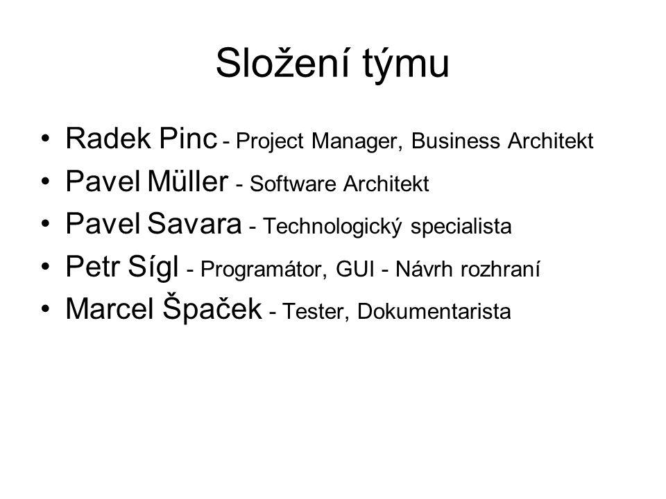 Složení týmu Radek Pinc - Project Manager, Business Architekt Pavel Müller - Software Architekt Pavel Savara - Technologický specialista Petr Sígl - P