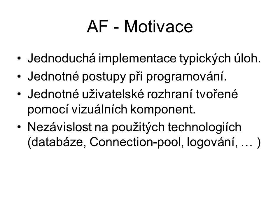 AF - Motivace Jednoduchá implementace typických úloh. Jednotné postupy při programování. Jednotné uživatelské rozhraní tvořené pomocí vizuálních kompo