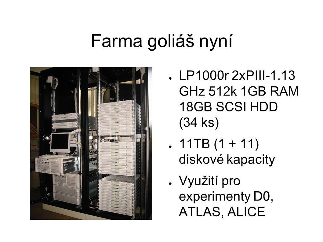 Farma goliáš nyní ● LP1000r 2xPIII-1.13 GHz 512k 1GB RAM 18GB SCSI HDD (34 ks) ● 11TB (1 + 11) diskové kapacity ● Využití pro experimenty D0, ATLAS, ALICE