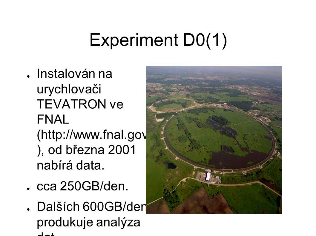 Expermient D0(2) ● Simulace pro účely experimentu D0 jsou již dnes prováděny na farmě Goliáš ● HW rozšíření farmy – zvýšení počtu simulací v odpovídajícím poměru (počet uzlů); dočasné uchování výsledků (diskový prostor) ● Další D0 aktivity jsou prováděny v rámci projektu D0-grid, na kterém se podílíme