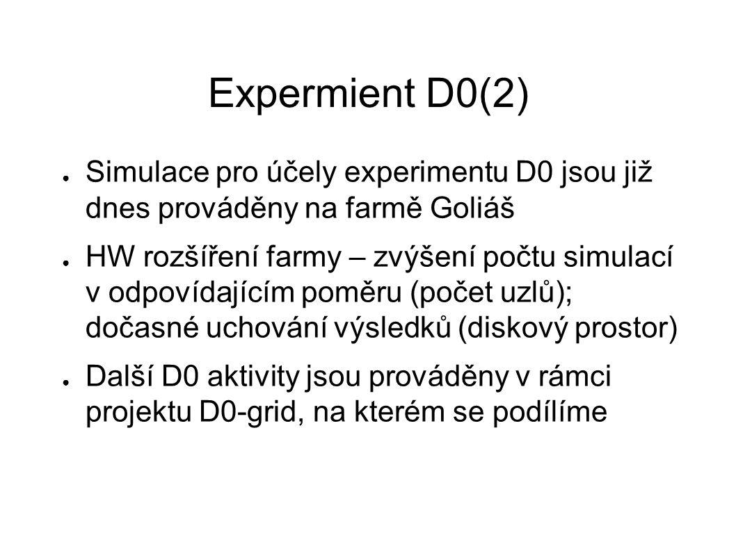 Experiment ATLAS(1) ● Bude spuštěn na urychlovači LHC v CERN v roce 2007 ● LCG (LHC Computing Grid) – projekt implementace existujících SW prostředků pro zpracování dat z LHC (ČR se účastní v rámci GDB)