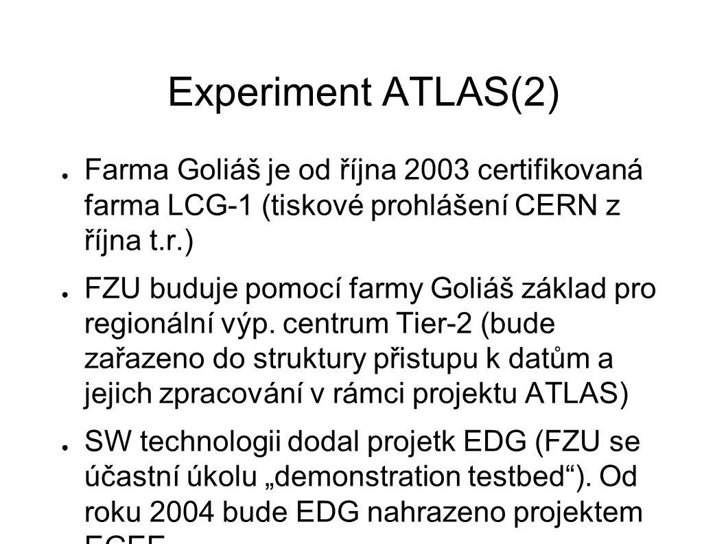 Experiment ATLAS(2) ● Farma Goliáš je od října 2003 certifikovaná farma LCG-1 (tiskové prohlášení CERN z října t.r.) ● FZU buduje pomocí farmy Goliáš základ pro regionální výp.