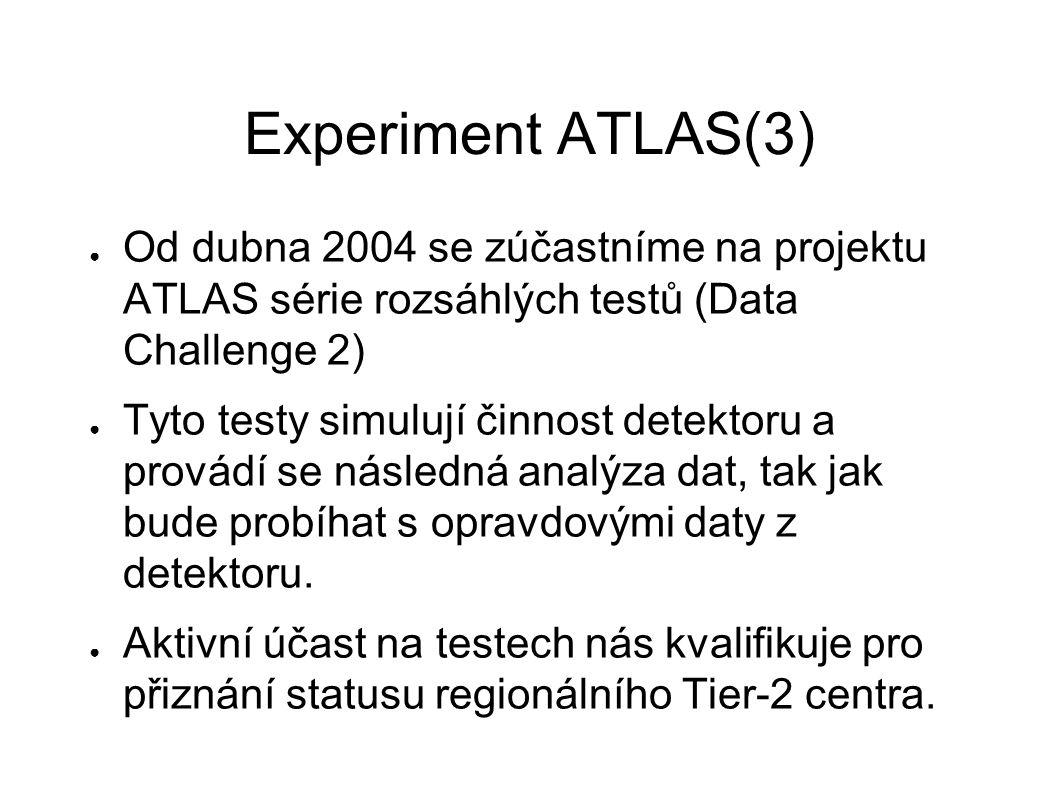 Experiment ATLAS(3) ● Od dubna 2004 se zúčastníme na projektu ATLAS série rozsáhlých testů (Data Challenge 2) ● Tyto testy simulují činnost detektoru a provádí se následná analýza dat, tak jak bude probíhat s opravdovými daty z detektoru.