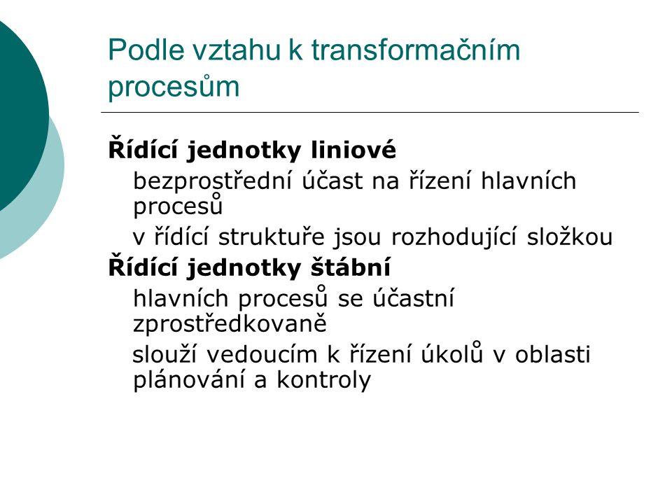 Podle vztahu k transformačním procesům Řídící jednotky liniové bezprostřední účast na řízení hlavních procesů v řídící struktuře jsou rozhodující slož