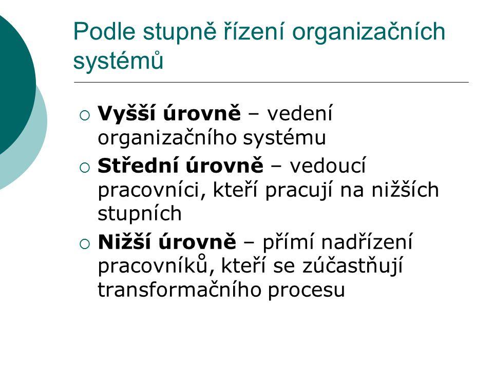 Podle stupně řízení organizačních systémů  Vyšší úrovně – vedení organizačního systému  Střední úrovně – vedoucí pracovníci, kteří pracují na nižšíc