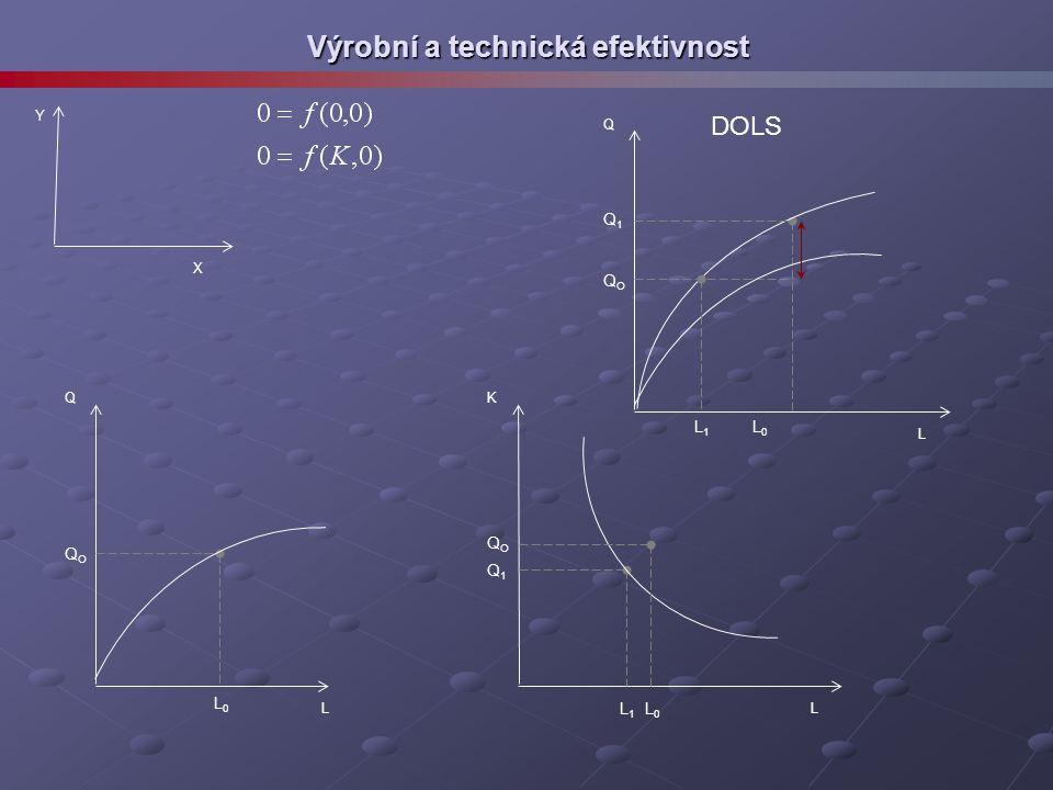 Výrobní a technická efektivnost X Y L Q L0L0 QOQO L K L1L1 Q1Q1 L0L0 QOQO L Q L0L0 QOQO DOLS L1L1 Q1Q1