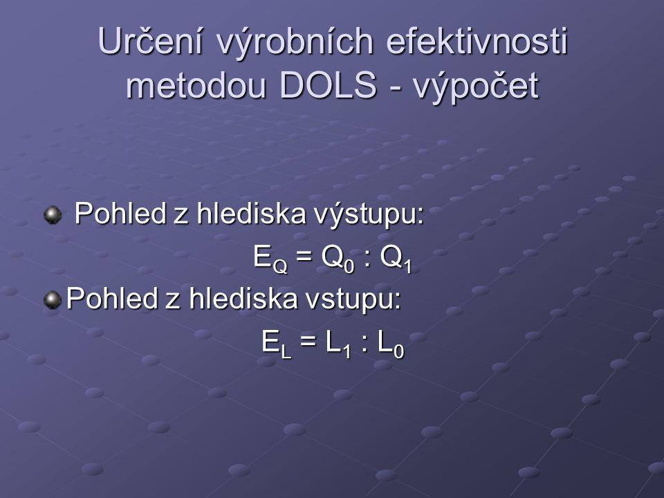 Určení výrobních efektivnosti metodou DOLS - výpočet Pohled z hlediska výstupu: Pohled z hlediska výstupu: E Q = Q 0 : Q 1 Pohled z hlediska vstupu: E L = L 1 : L 0