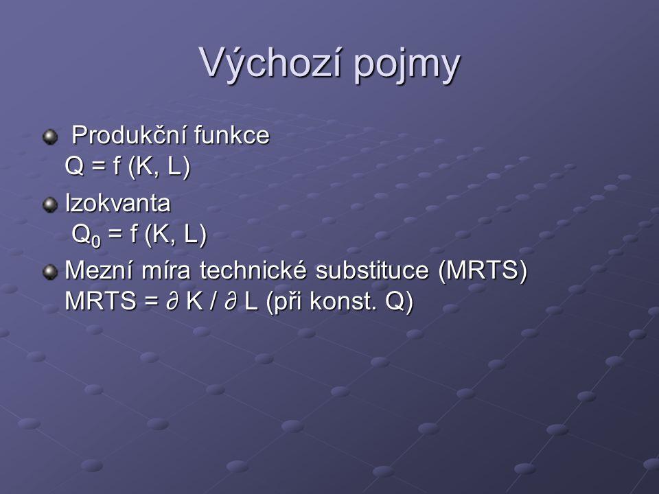 Výchozí pojmy Produkční funkce Q = f (K, L) Produkční funkce Q = f (K, L) Izokvanta Q 0 = f (K, L) Mezní míra technické substituce (MRTS) MRTS = ∂ K / ∂ L (při konst.