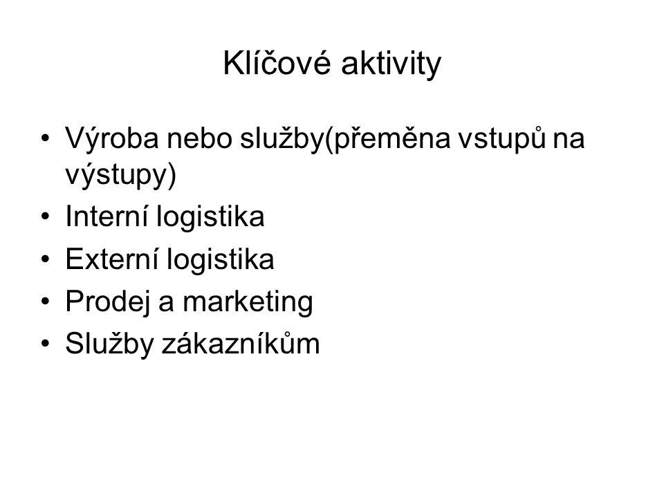 Klíčové aktivity Výroba nebo služby(přeměna vstupů na výstupy) Interní logistika Externí logistika Prodej a marketing Služby zákazníkům