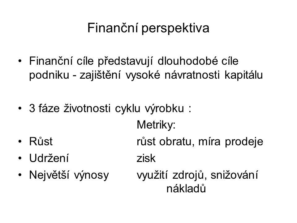 Finanční perspektiva Finanční cíle představují dlouhodobé cíle podniku - zajištění vysoké návratnosti kapitálu 3 fáze životnosti cyklu výrobku : Metri