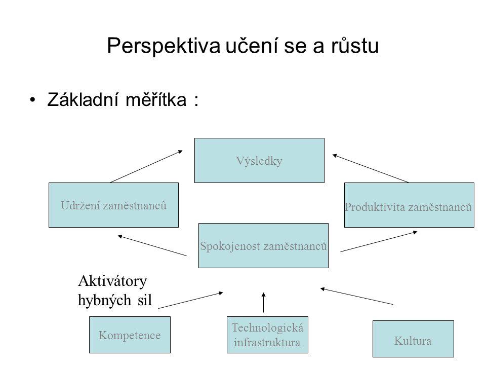 Perspektiva učení se a růstu Základní měřítka : Výsledky Udržení zaměstnanců Spokojenost zaměstnanců Produktivita zaměstnanců Kompetence Technologická