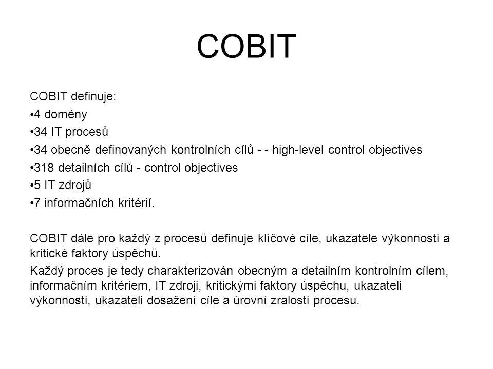 COBIT COBIT definuje: 4 domény 34 IT procesů 34 obecně definovaných kontrolních cílů - - high-level control objectives 318 detailních cílů - control o