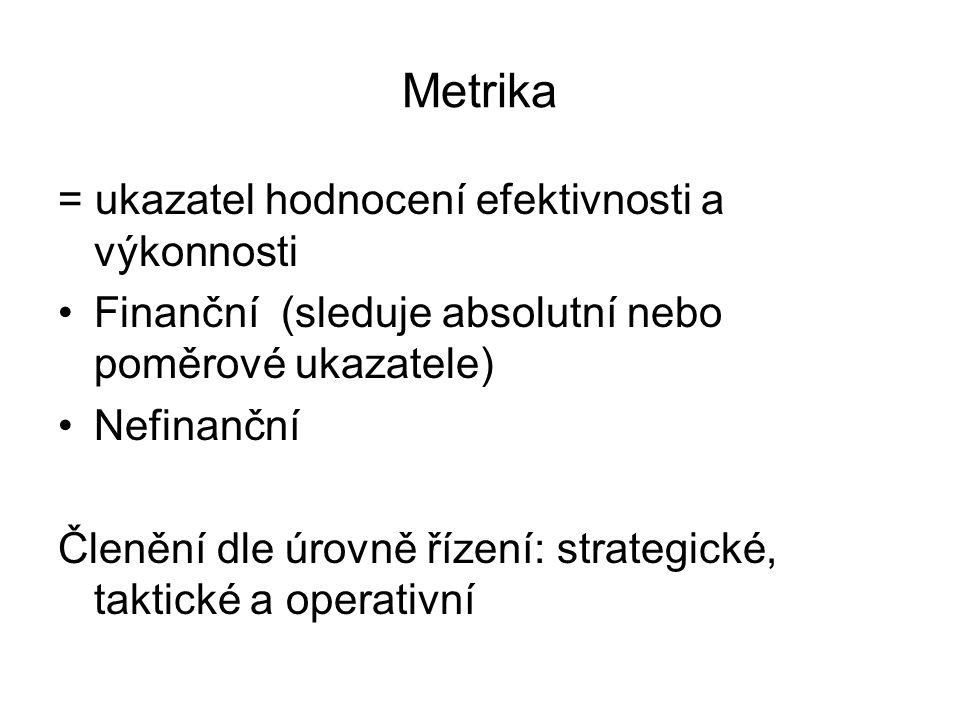 Metrika = ukazatel hodnocení efektivnosti a výkonnosti Finanční (sleduje absolutní nebo poměrové ukazatele) Nefinanční Členění dle úrovně řízení: stra