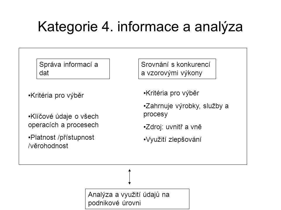 Kategorie 4. informace a analýza Správa informací a dat Srovnání s konkurencí a vzorovými výkony Kritéria pro výběr Klíčové údaje o všech operacích a