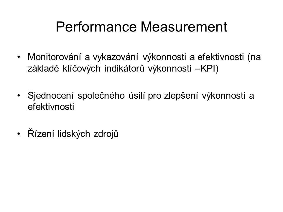 Performance Measurement Monitorování a vykazování výkonnosti a efektivnosti (na základě klíčových indikátorů výkonnosti –KPI) Sjednocení společného ús