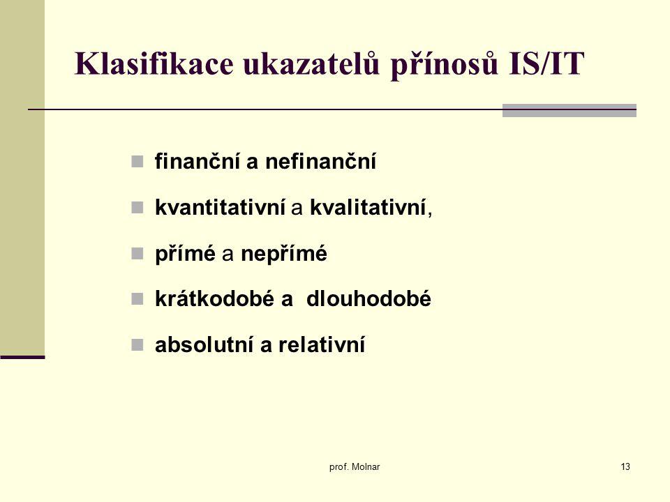 Klasifikace ukazatelů přínosů IS/IT finanční a nefinanční kvantitativní a kvalitativní, přímé a nepřímé krátkodobé a dlouhodobé absolutní a relativní prof.