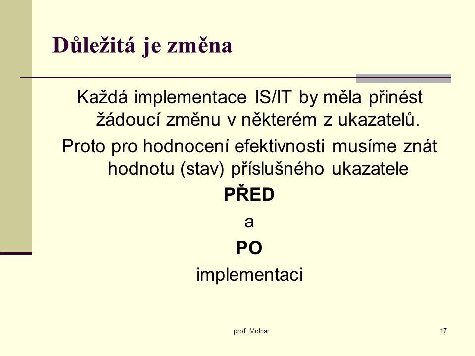 Důležitá je změna Každá implementace IS/IT by měla přinést žádoucí změnu v některém z ukazatelů. Proto pro hodnocení efektivnosti musíme znát hodnotu