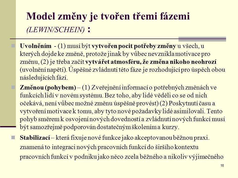 Model změny je tvořen třemi fázemi (LEWIN/SCHEIN) : Uvolněním - (1) musí být vytvořen pocit potřeby změny u všech, u kterých dojde ke změně, protože j