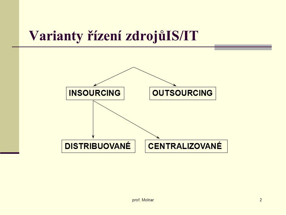 Varianty řízení zdrojůIS/IT prof. Molnar2 OUTSOURCINGINSOURCING DISTRIBUOVANÉCENTRALIZOVANÉ