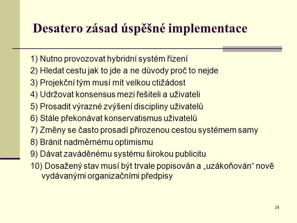 Desatero zásad úspěšné implementace 1) Nutno provozovat hybridní systém řízení 2) Hledat cestu jak to jde a ne důvody proč to nejde 3) Projekční tým m