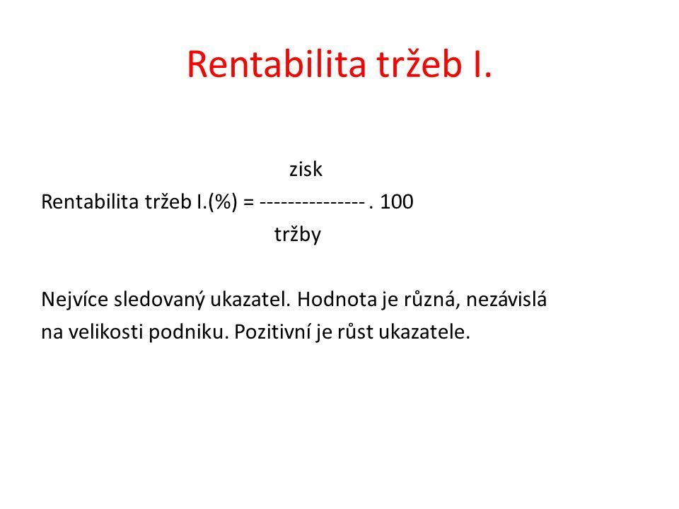 Rentabilita tržeb I. zisk Rentabilita tržeb I.(%) = ---------------.