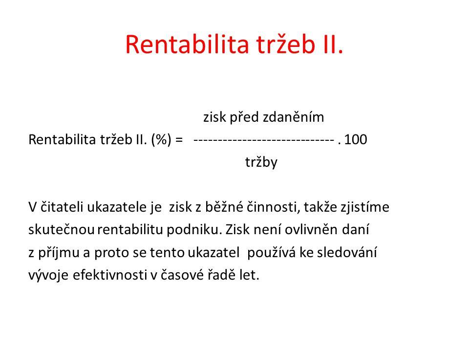 Rentabilita tržeb II. zisk před zdaněním Rentabilita tržeb II.
