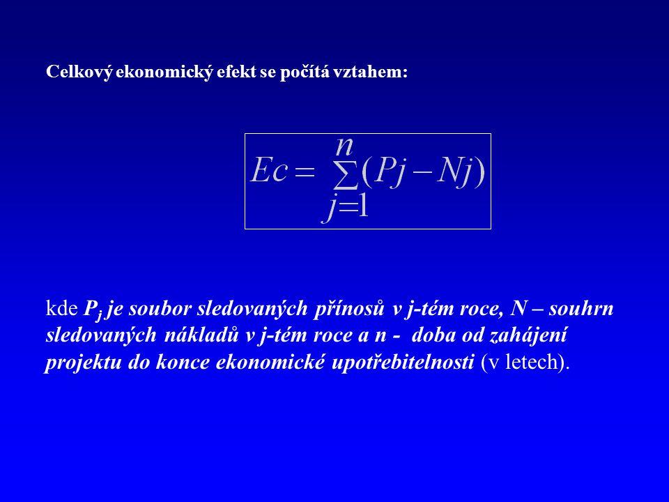 Celkový ekonomický efekt se počítá vztahem: kde P j je soubor sledovaných přínosů v j-tém roce, N – souhrn sledovaných nákladů v j-tém roce a n - doba od zahájení projektu do konce ekonomické upotřebitelnosti (v letech).