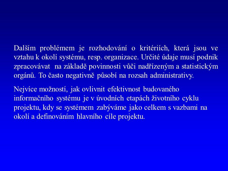 Dalším problémem je rozhodování o kritériích, která jsou ve vztahu k okolí systému, resp.