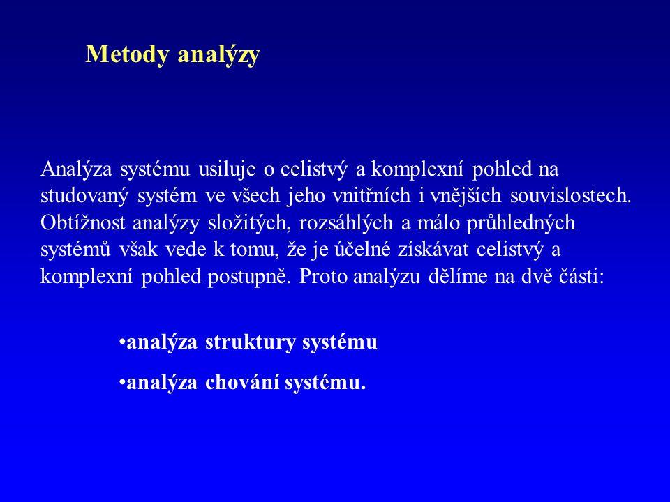 Metody analýzy Analýza systému usiluje o celistvý a komplexní pohled na studovaný systém ve všech jeho vnitřních i vnějších souvislostech.