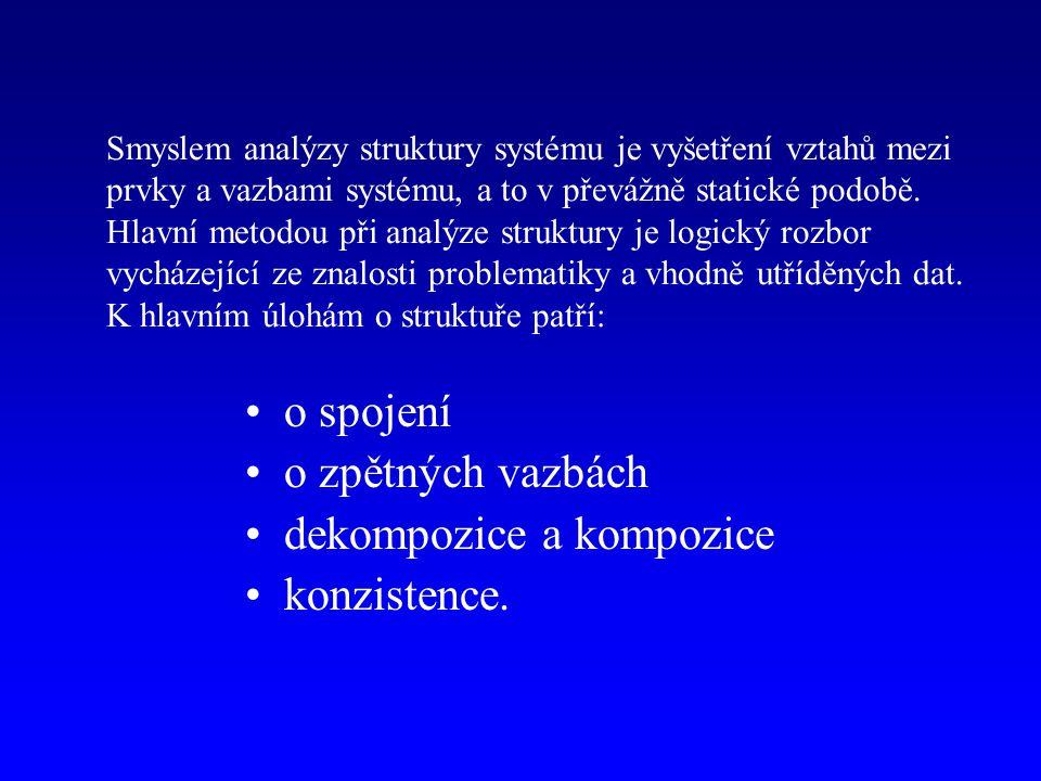 Pro určování efektivnosti zavádění automatizačních prostředků se používají základní a doplňkové ukazatele.