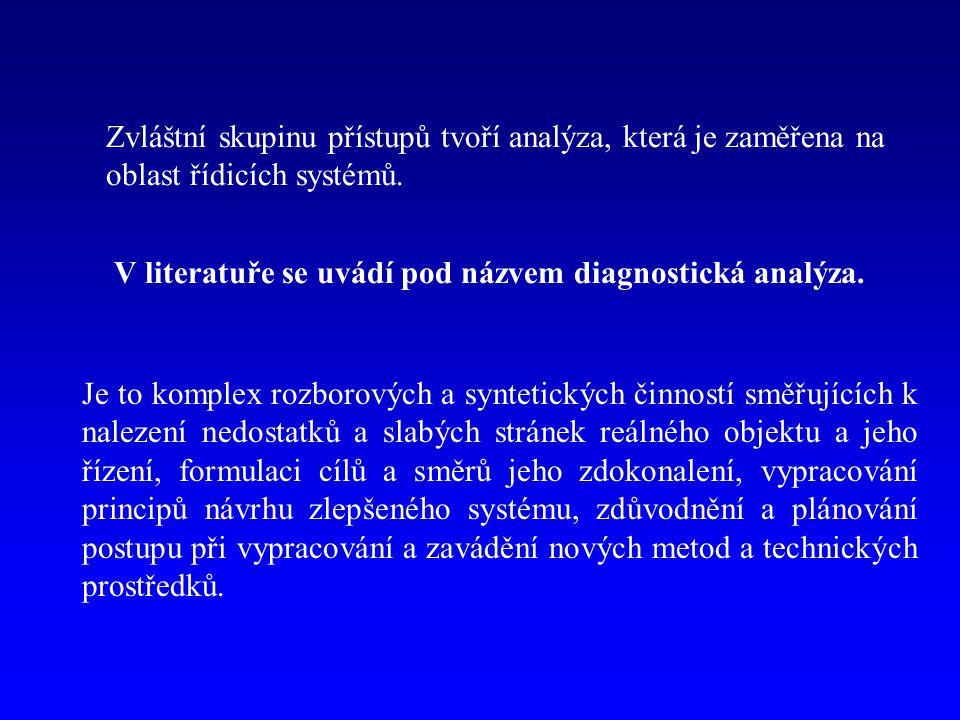 Zvláštní skupinu přístupů tvoří analýza, která je zaměřena na oblast řídicích systémů.
