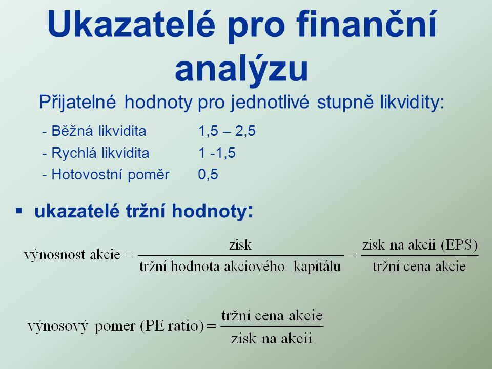 Ukazatelé pro finanční analýzu Přijatelné hodnoty pro jednotlivé stupně likvidity: - Běžná likvidita 1,5 – 2,5 - Rychlá likvidita 1 -1,5 - Hotovostní