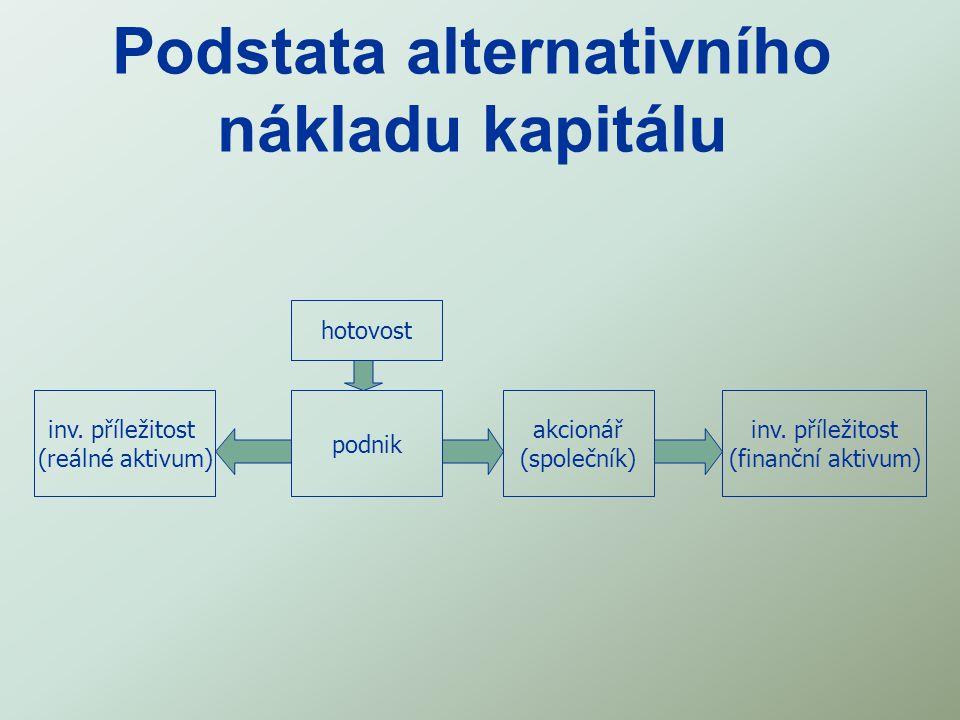 Podstata alternativního nákladu kapitálu inv. příležitost (reálné aktivum) podnik akcionář (společník) inv. příležitost (finanční aktivum) hotovost