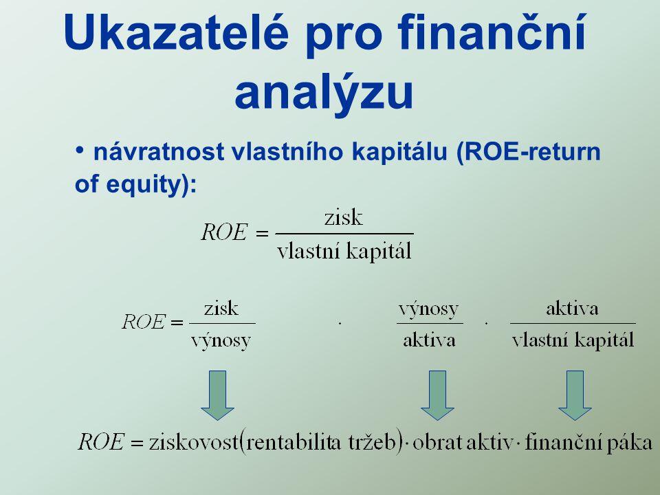 Ukazatelé pro finanční analýzu návratnost vlastního kapitálu (ROE-return of equity):