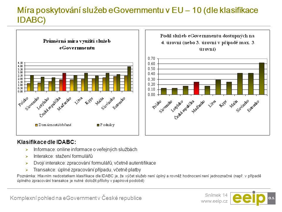 Komplexní pohled na eGovernment v České republice Snímek 14 www.eeip.cz Míra poskytování služeb eGovernmentu v EU – 10 (dle klasifikace IDABC) Klasifi