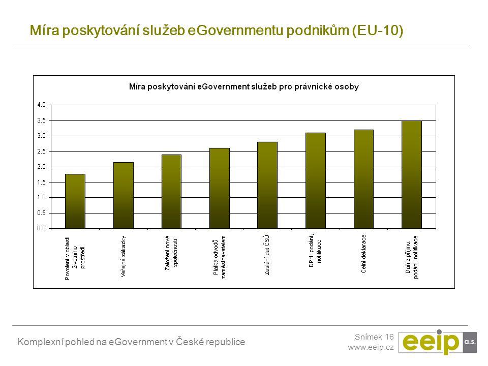 Komplexní pohled na eGovernment v České republice Snímek 16 www.eeip.cz Míra poskytování služeb eGovernmentu podnikům (EU-10)