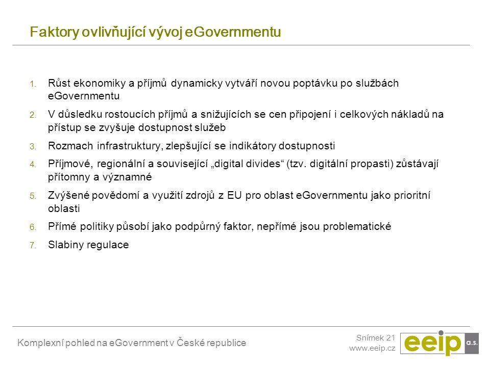 Komplexní pohled na eGovernment v České republice Snímek 21 www.eeip.cz Faktory ovlivňující vývoj eGovernmentu 1. Růst ekonomiky a příjmů dynamicky vy