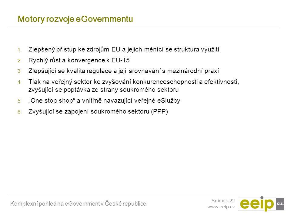 Komplexní pohled na eGovernment v České republice Snímek 22 www.eeip.cz Motory rozvoje eGovernmentu 1. Zlepšený přístup ke zdrojům EU a jejich měnící