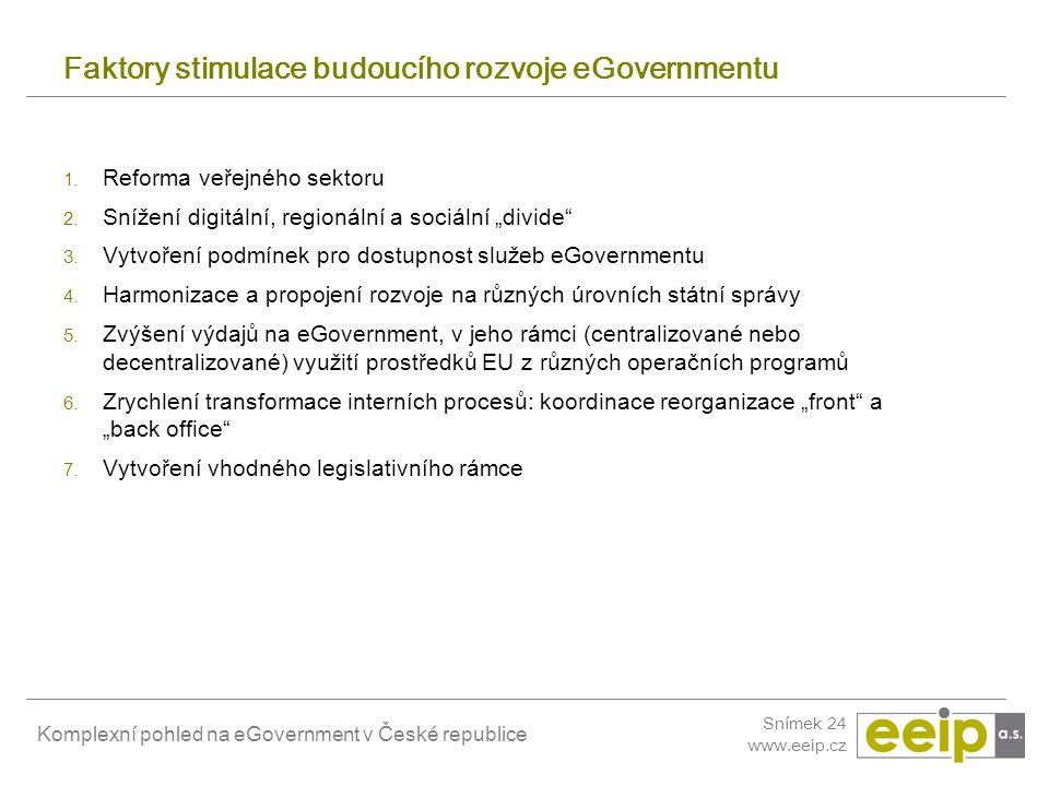Komplexní pohled na eGovernment v České republice Snímek 24 www.eeip.cz Faktory stimulace budoucího rozvoje eGovernmentu 1. Reforma veřejného sektoru