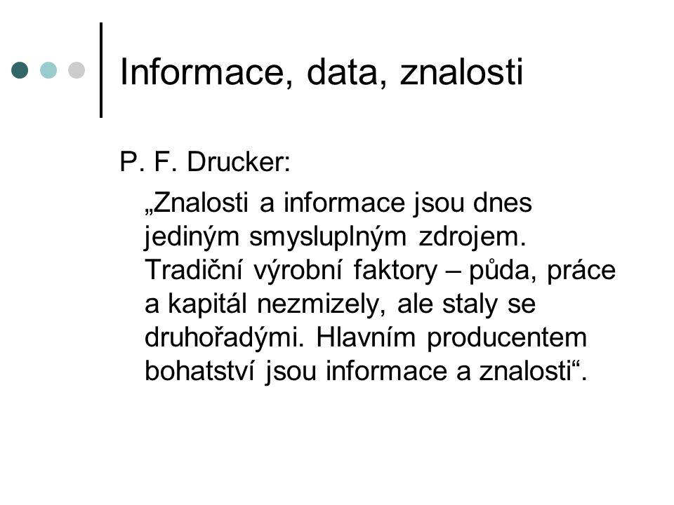 """Informace, data, znalosti P. F. Drucker: """"Znalosti a informace jsou dnes jediným smysluplným zdrojem. Tradiční výrobní faktory – půda, práce a kapitál"""