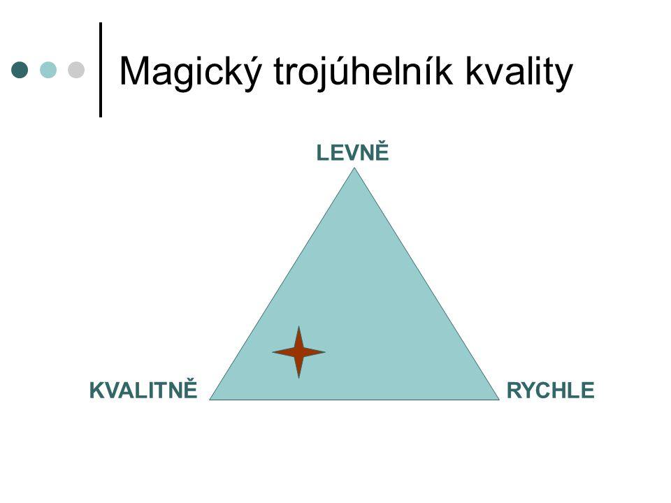 Magický trojúhelník kvality LEVNĚ RYCHLEKVALITNĚ