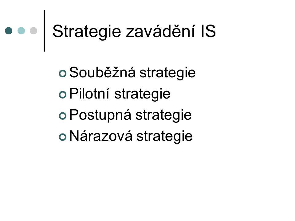 Strategie zavádění IS Souběžná strategie Pilotní strategie Postupná strategie Nárazová strategie