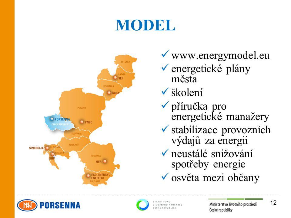 MODEL www.energymodel.eu energetické plány města školení příručka pro energetické manažery stabilizace provozních výdajů za energii neustálé snižování spotřeby energie osvěta mezi občany 12