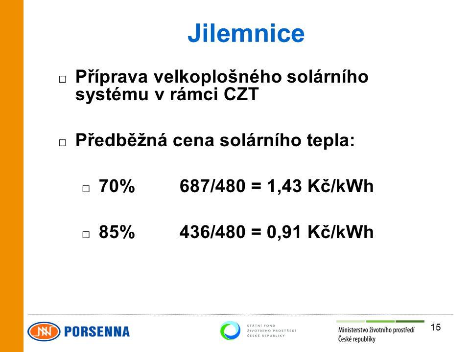 □ Příprava velkoplošného solárního systému v rámci CZT □ Předběžná cena solárního tepla: □ 70% 687/480 = 1,43 Kč/kWh □ 85% 436/480 = 0,91 Kč/kWh 15 Jilemnice