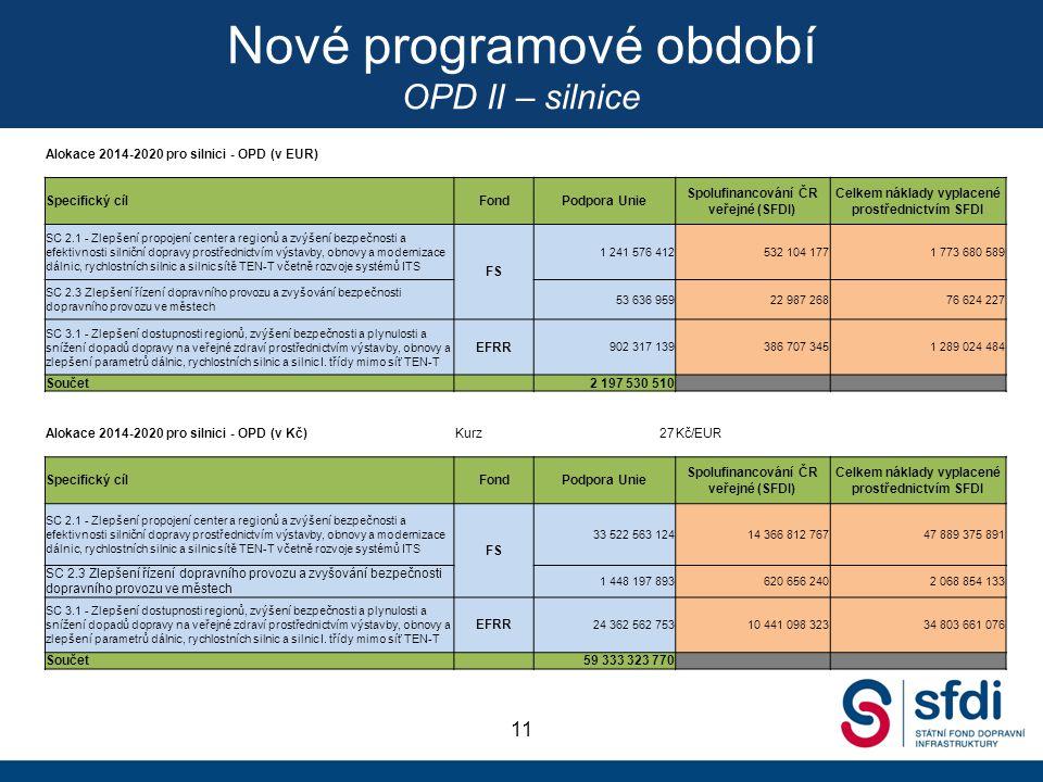 Nové programové období OPD II – silnice 11 Alokace 2014-2020 pro silnici - OPD (v EUR) Specifický cílFondPodpora Unie Spolufinancování ČR veřejné (SFD