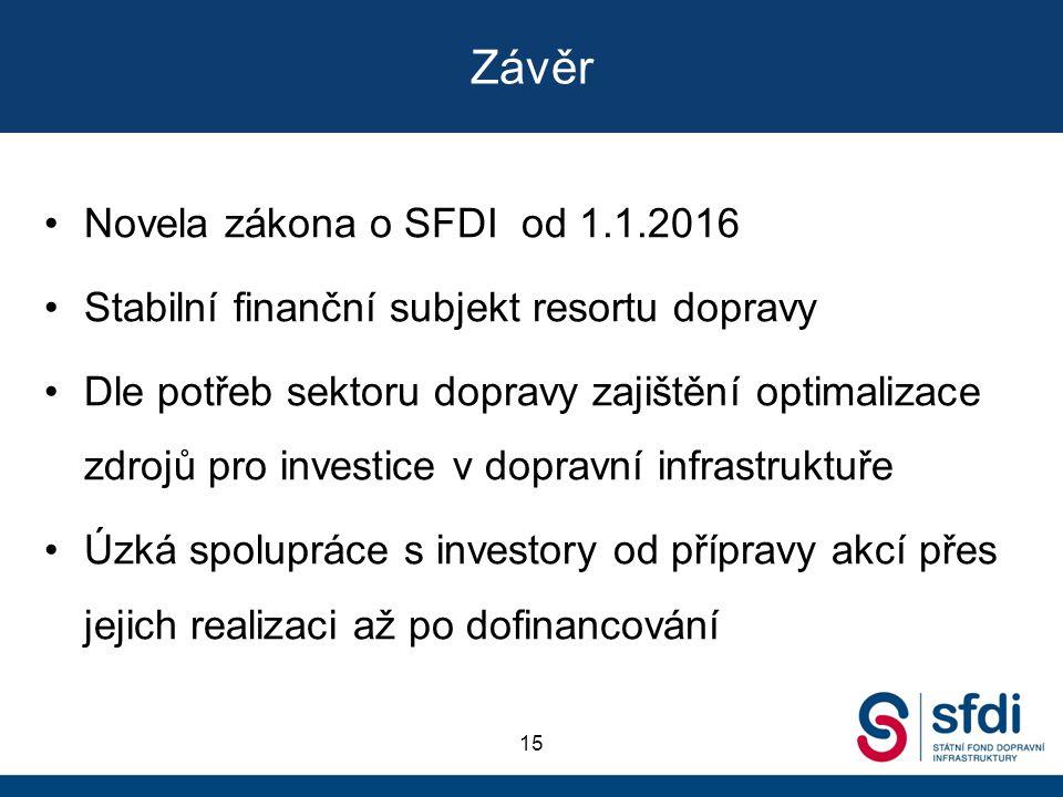 Závěr Novela zákona o SFDI od 1.1.2016 Stabilní finanční subjekt resortu dopravy Dle potřeb sektoru dopravy zajištění optimalizace zdrojů pro investic