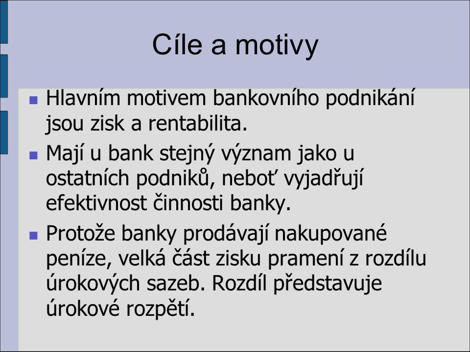 Cíle a motivy Hlavním motivem bankovního podnikání jsou zisk a rentabilita. Mají u bank stejný význam jako u ostatních podniků, neboť vyjadřují efekti