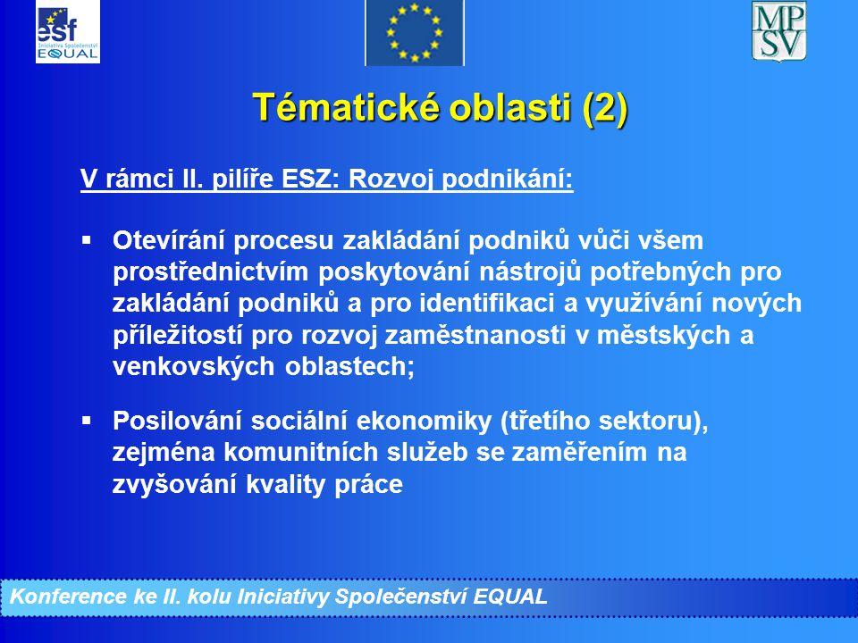 Konference ke II. kolu Iniciativy Společenství EQUAL Tématické oblasti (2) V rámci II. pilíře ESZ: Rozvoj podnikání:  Otevírání procesu zakládání pod