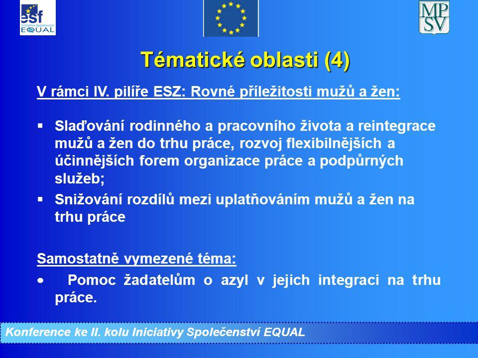 Konference ke II. kolu Iniciativy Společenství EQUAL Tématické oblasti (4) V rámci IV. pilíře ESZ: Rovné příležitosti mužů a žen:  Slaďování rodinnéh